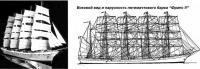 Боковой вид и парусность пятимачтового барка Франс II
