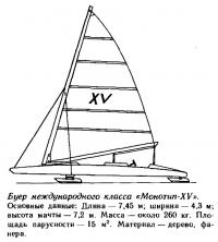 Буер международного класса «Монотип-XV»
