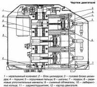 """Чертеж двигателя """"Бийск-45"""""""