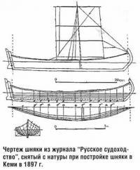 "Чертеж шняки из журнала ""Русское судоходство"""