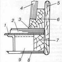 Деревянная рубка на стальном корпусе