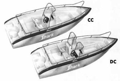 сравнение две лодки