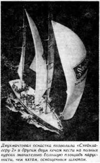 Двухмачтовый кеч «Стейнлагер-2»