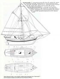 Эскиз бокового вида, план палубы и общее расположение яхты