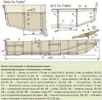 Эскиз конструкции и оборудования лодки