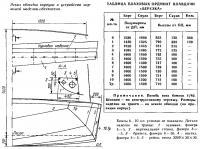 Эскиз обводов корпуса и устройства кормовой наделки-обтекателя