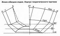 Эскиз обводов лодки. Корпус теоретического чертежа