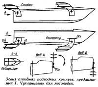 Эскиз откидных подводных крыльев для мотолодок