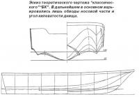 Эскиз теоретического чертежа