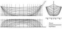 Эскиз теоретического чертежа когга