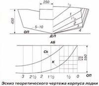 Эскиз теоретического чертежа корпуса лодки