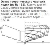 Эскиз теоретического чертежа лодки