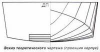Эскиз теоретического чертежа (проекция корпус)