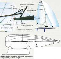 Эскиз теоретического чертеже (проекция полуширота) и план палубы