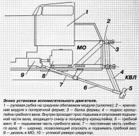 Эскиз установки вспомогательного двигателя