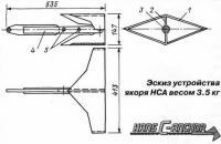 Эскиз устройства якоря НСА весом 3.5 кг