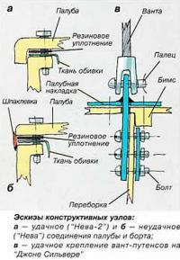 Эскизы конструктивных узлов