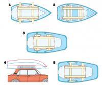 Фиксация лодки на багажнике автомобиля