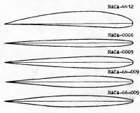 Геометрические профили NACA