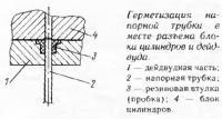 Герметизация напорной трубки в месте разъема блока цилиндров и дейдвуда