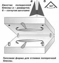 Гипсовая форма для отливки поперечной блесны