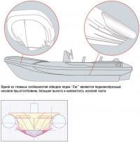 Главные особенности обводов лодок