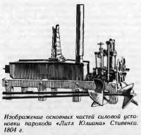 Изображение основных частей силовой установки парохода «Литл Юлиана»