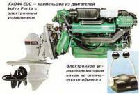 KAD44 EDC — наименьший двигатель электронным управлением