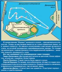 Карта трассы соревнований