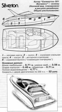 Катер Силвертон-301 Экспресс