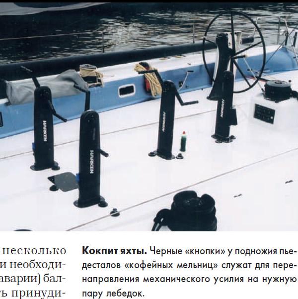 Кокпит яхты «Bols»