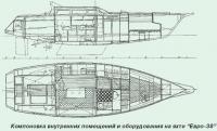 """Компоновка внутренних помещений и оборудования на яхте """"Евро-38"""""""