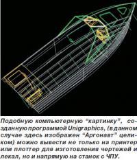 Компьютерная картинка в программе Unigraphics
