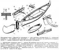 Конструкция каноэ с обшивкой из линолеума
