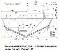 Конструкция корпуса — поперечные разрезы