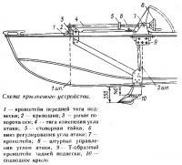 Конструкция передней задней подвески