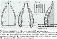 Конструкция сборной мачты из стеклопластиковых труб