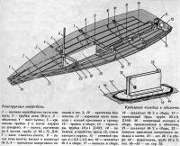 Конструкция швертбота и крепление колодца к оболочке