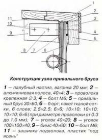 Конструкция узла привального бруса