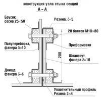 Конструкция узла стыка секций