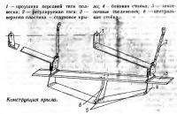 Конструкция узла задней подвески