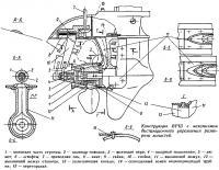 Конструкция ВРШ с механизмом дистанционного управления разворота лопастей