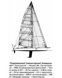 """Конструкция яхты """"Современный Гуманитарный Университет"""""""