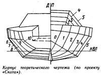 Корпус теоретического чертежа (по проекту «Ската»)