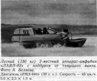 Легкий 2-местный аппарат-амфибия «ЛАВП-02»