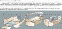 Листовые заготовки мотолодки Дельфин
