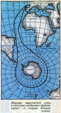 Маршрут кругосветной гонки со стороны Южного полюса