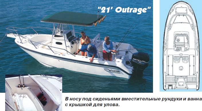 Моторная лодка «21 Outrage»