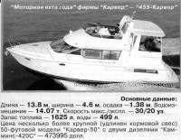 Моторная яхта года