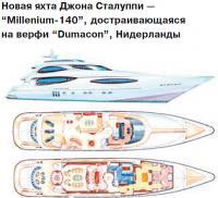 """Новая яхта Джона Сталуппи """"Millenium-140"""""""